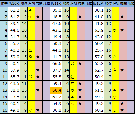 f:id:onix-oniku:20200619195040p:plain