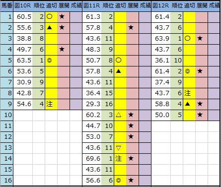 f:id:onix-oniku:20200619195140p:plain