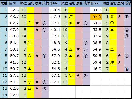 f:id:onix-oniku:20200620143729p:plain