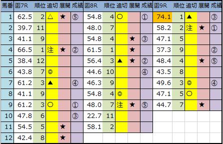 f:id:onix-oniku:20200620143803p:plain