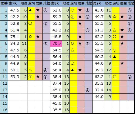 f:id:onix-oniku:20200620144722p:plain