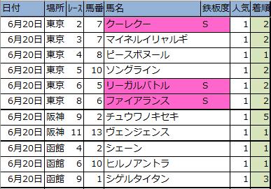 f:id:onix-oniku:20200620154003p:plain