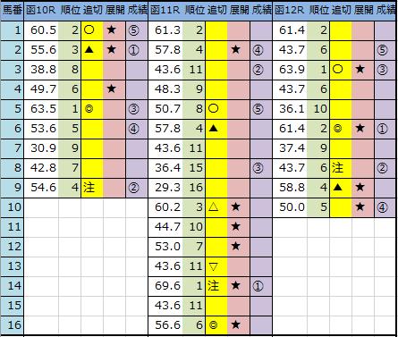 f:id:onix-oniku:20200620161854p:plain