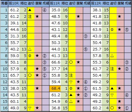 f:id:onix-oniku:20200620162609p:plain