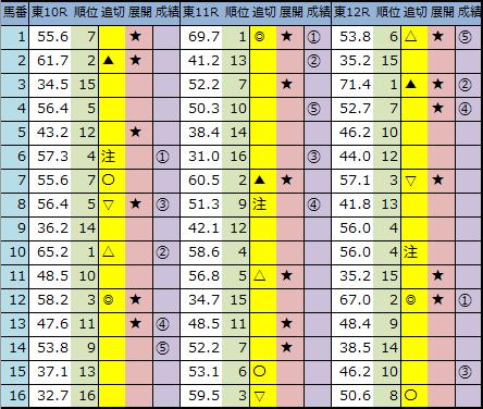 f:id:onix-oniku:20200620164316p:plain