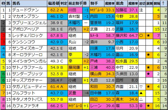 f:id:onix-oniku:20200620193215p:plain