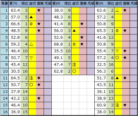 f:id:onix-oniku:20200620204359p:plain
