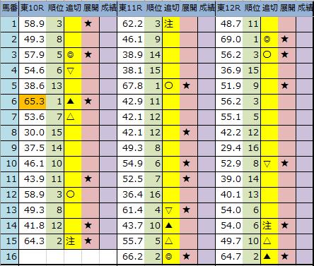 f:id:onix-oniku:20200620204428p:plain