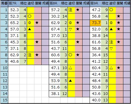 f:id:onix-oniku:20200620204501p:plain