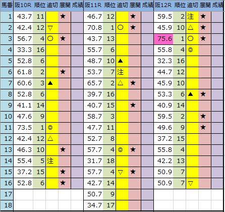 f:id:onix-oniku:20200620204535p:plain