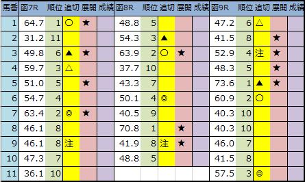 f:id:onix-oniku:20200620204610p:plain
