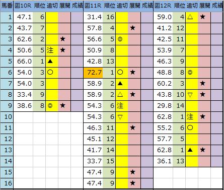 f:id:onix-oniku:20200620204642p:plain