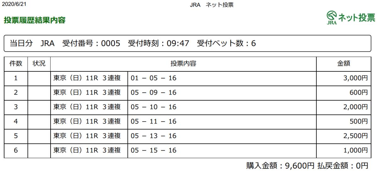 f:id:onix-oniku:20200621094839p:plain