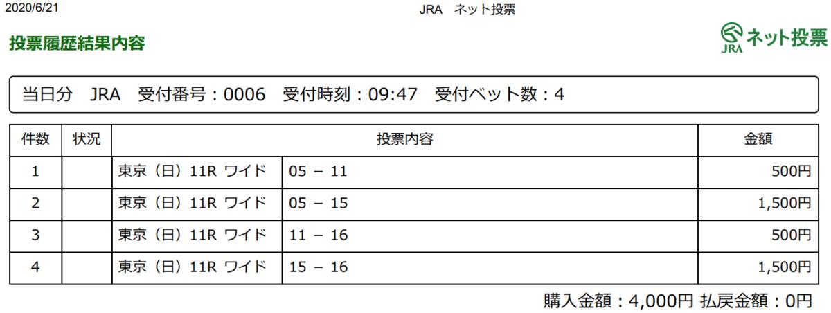 f:id:onix-oniku:20200621094915p:plain