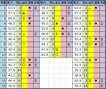 f:id:onix-oniku:20200621145352p:plain