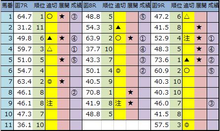 f:id:onix-oniku:20200621145653p:plain