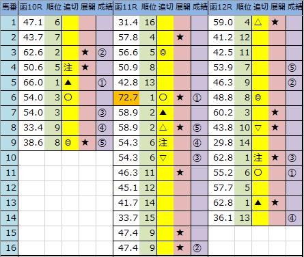 f:id:onix-oniku:20200621161903p:plain