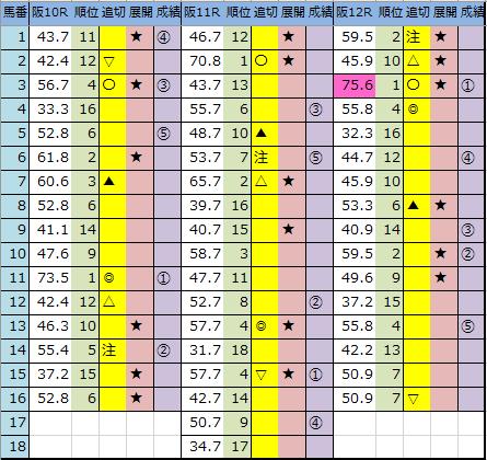 f:id:onix-oniku:20200621162948p:plain