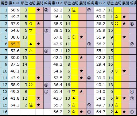 f:id:onix-oniku:20200621164318p:plain