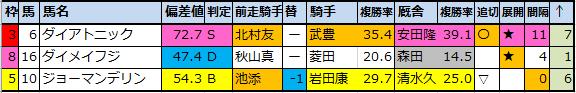 f:id:onix-oniku:20200625190246p:plain