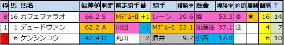 f:id:onix-oniku:20200625195729p:plain