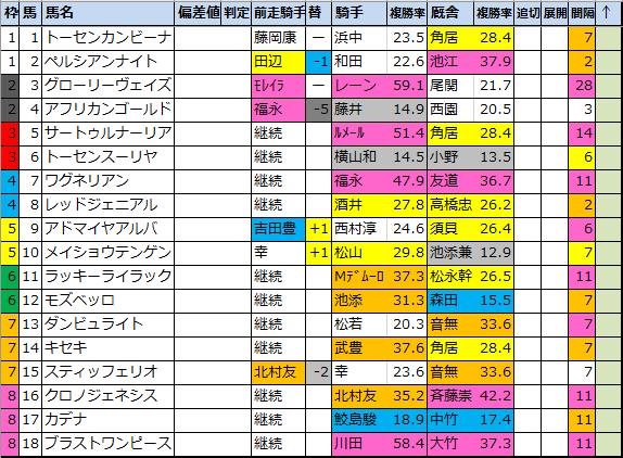 f:id:onix-oniku:20200625225540p:plain