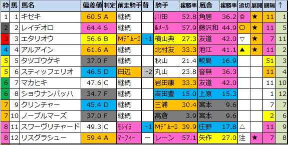 f:id:onix-oniku:20200625230322p:plain