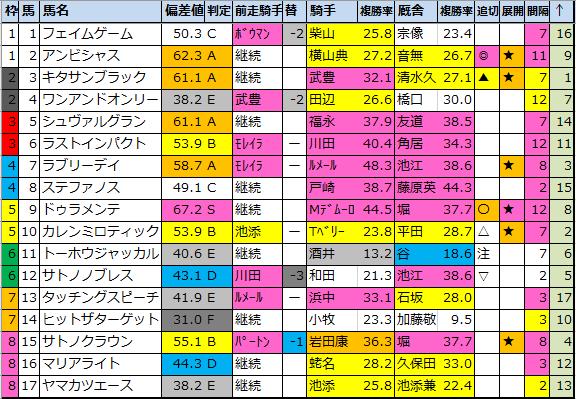 f:id:onix-oniku:20200625230555p:plain