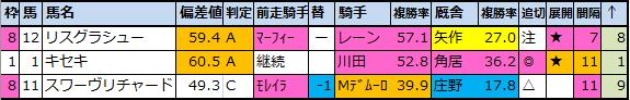 f:id:onix-oniku:20200625232814p:plain