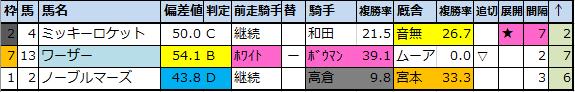 f:id:onix-oniku:20200625232846p:plain