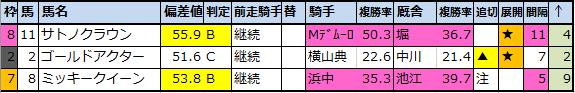 f:id:onix-oniku:20200625232915p:plain