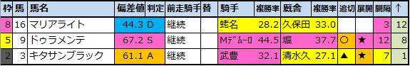 f:id:onix-oniku:20200625232941p:plain