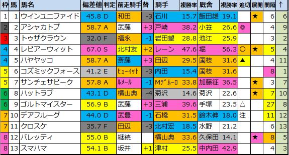 f:id:onix-oniku:20200626172230p:plain