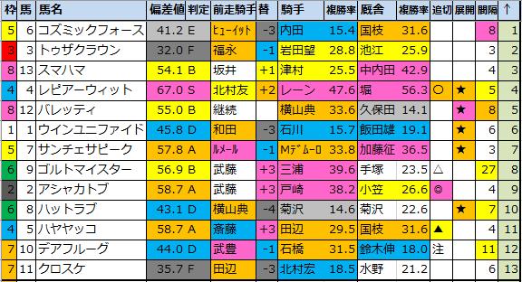 f:id:onix-oniku:20200626172549p:plain
