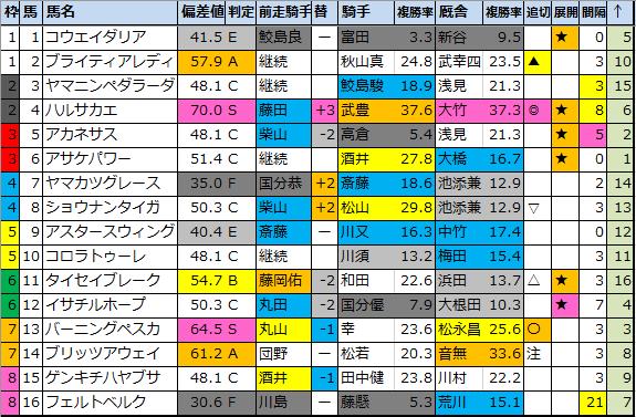 f:id:onix-oniku:20200626172712p:plain