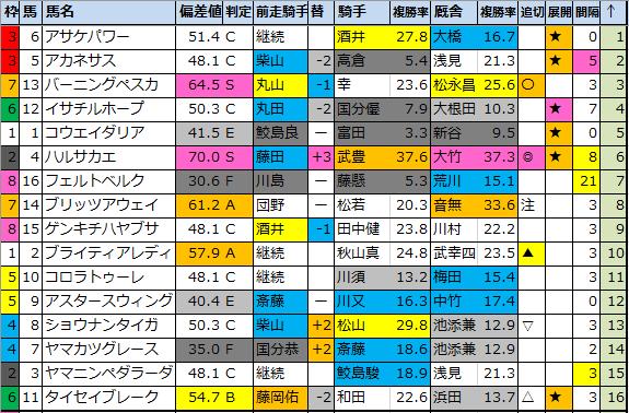 f:id:onix-oniku:20200626173127p:plain