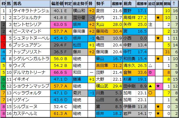 f:id:onix-oniku:20200626173300p:plain
