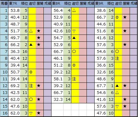 f:id:onix-oniku:20200626182841p:plain