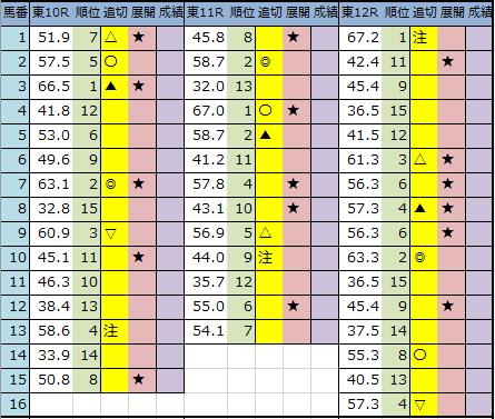 f:id:onix-oniku:20200626182929p:plain