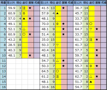 f:id:onix-oniku:20200626183034p:plain
