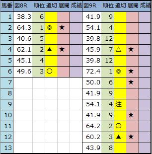 f:id:onix-oniku:20200626183115p:plain