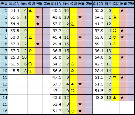 f:id:onix-oniku:20200626183146p:plain