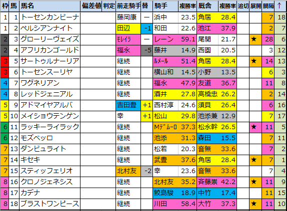 f:id:onix-oniku:20200626183948p:plain