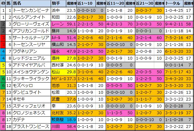 f:id:onix-oniku:20200627103410p:plain