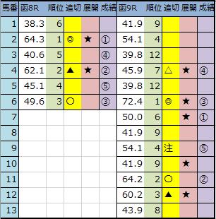 f:id:onix-oniku:20200627144822p:plain