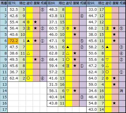 f:id:onix-oniku:20200627145008p:plain