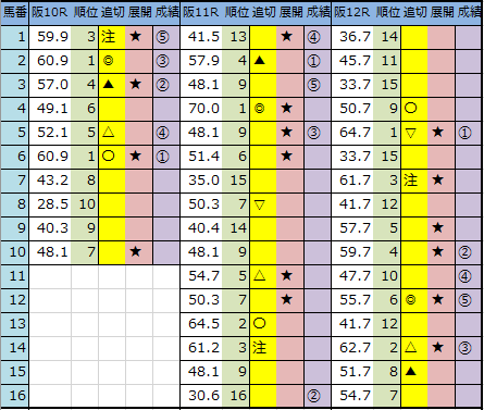 f:id:onix-oniku:20200627162608p:plain