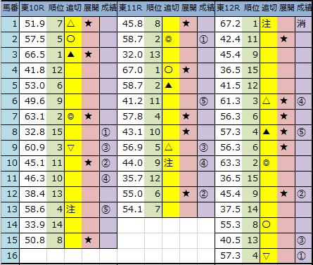 f:id:onix-oniku:20200627164237p:plain