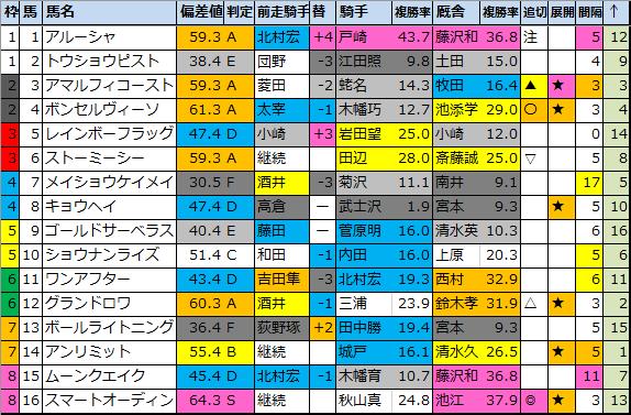 f:id:onix-oniku:20200627175645p:plain