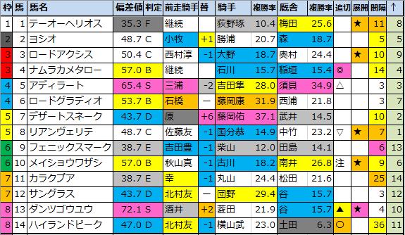 f:id:onix-oniku:20200627180117p:plain